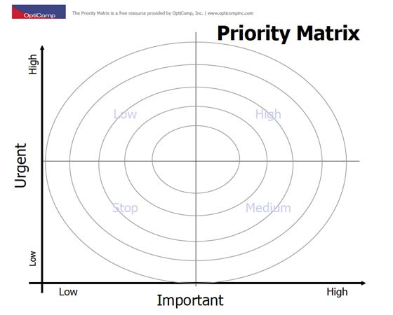 prioritizing tasks template - opticomp inc priority matrix